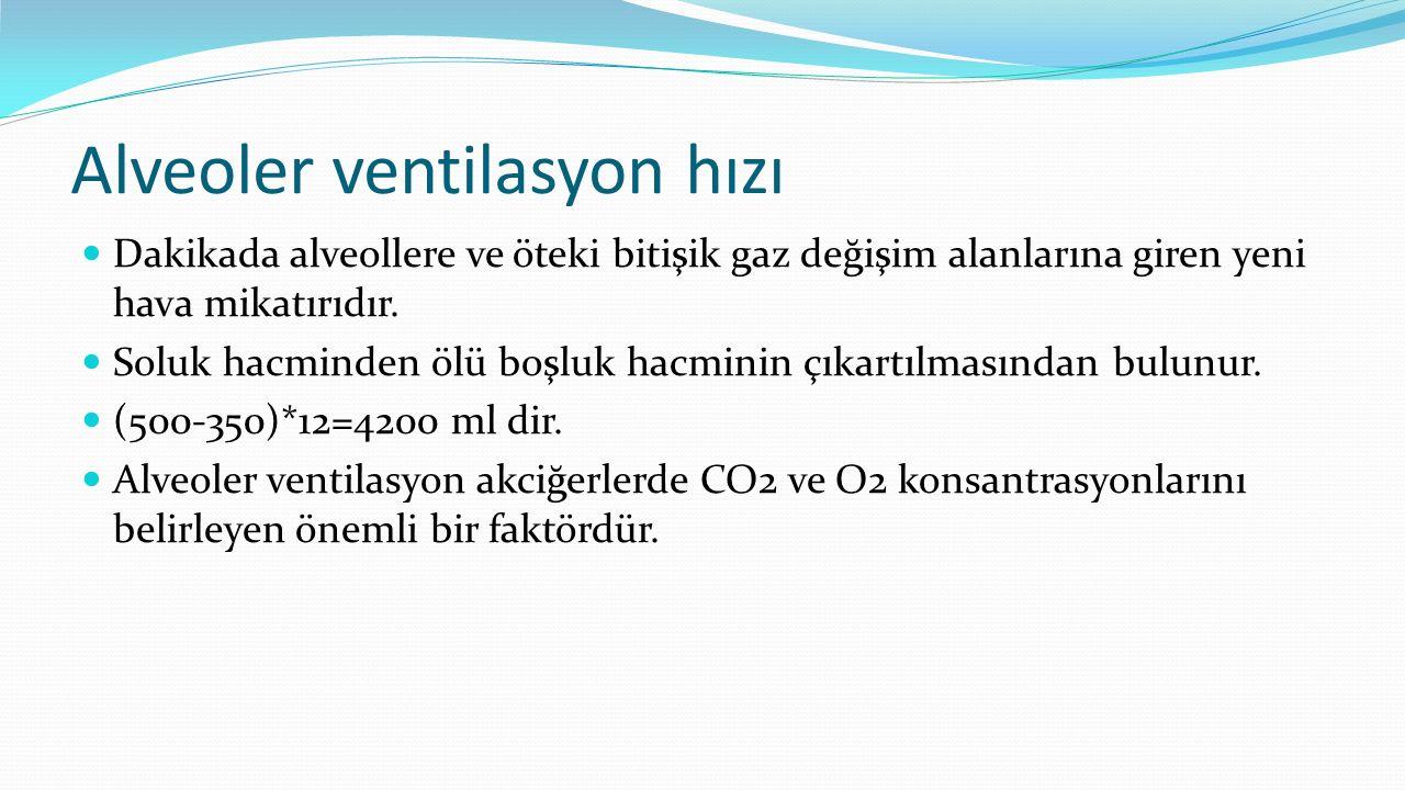 Alveoler ventilasyon hızı Dakikada alveollere ve öteki bitişik gaz değişim alanlarına giren yeni hava mikatırıdır. Soluk hacminden ölü boşluk hacminin