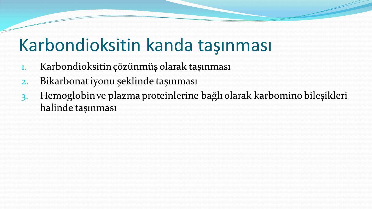 Karbondioksitin kanda taşınması 1. Karbondioksitin çözünmüş olarak taşınması 2. Bikarbonat iyonu şeklinde taşınması 3. Hemoglobin ve plazma proteinler