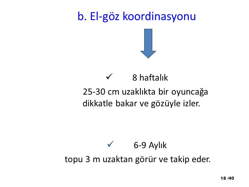 b. El-göz koordinasyonu 8 haftalık 25-30 cm uzaklıkta bir oyuncağa dikkatle bakar ve gözüyle izler. 6-9 Aylık topu 3 m uzaktan görür ve takip eder. 18