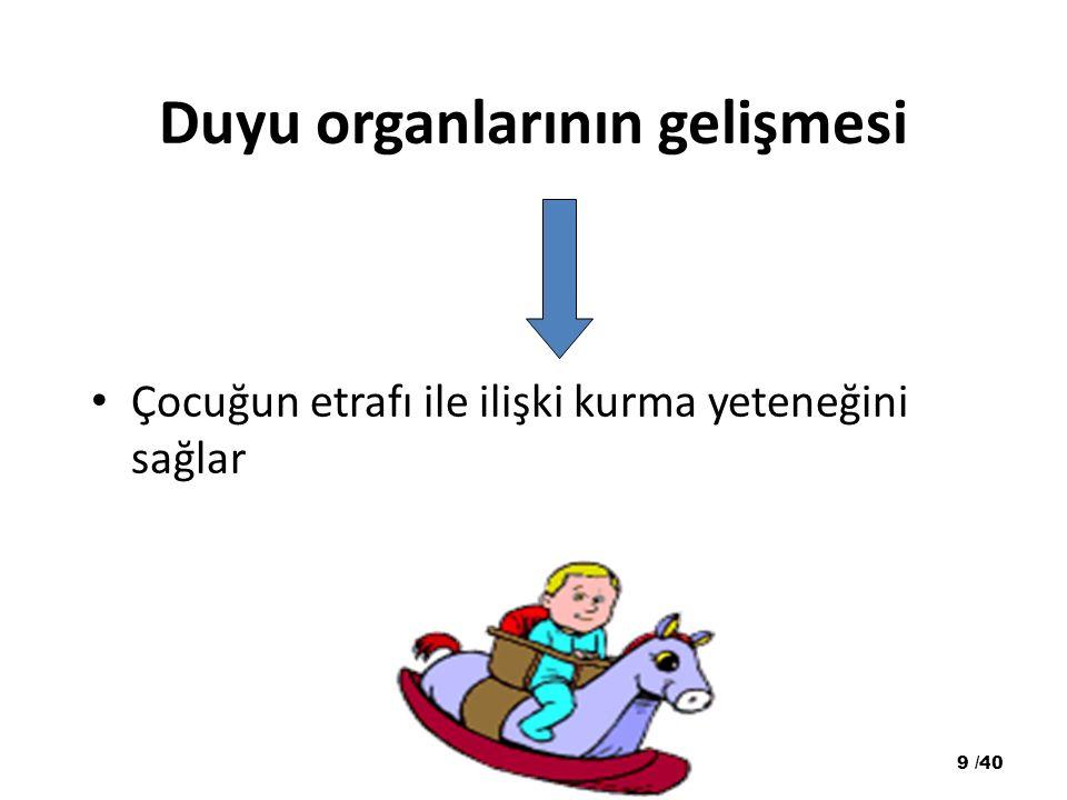 Görme Yenidoğan → parlak cismi fark eder 1.ay → 90° takip eder 2.