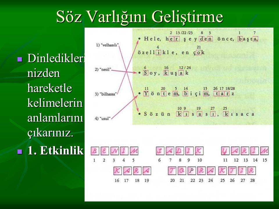 www.dilimce.com Söz Varlığını Geliştirme Dinledikleri nizden hareketle kelimelerin anlamlarını çıkarınız.