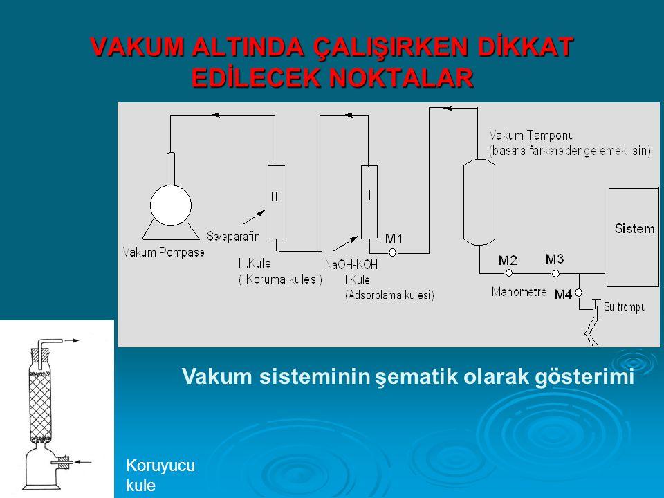 VAKUM ALTINDA ÇALIŞIRKEN DİKKAT EDİLECEK NOKTALAR Koruyucu kule Vakum sisteminin şematik olarak gösterimi