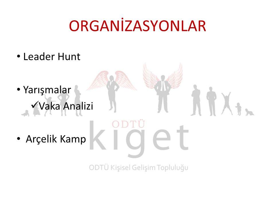 Leader Hunt Yarışmalar Vaka Analizi Arçelik Kamp ORGANİZASYONLAR