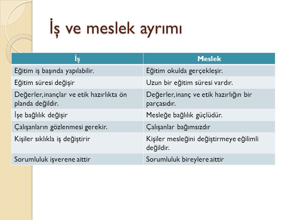 Modern anlamda meslek dernekleri, sanayi devrimi sonrasında 19.Yüzyıl'ın sonlarına do ğ ru yasal düzenlemelerin yapılmasıyla ortaya çıkmıslardır (Mahiro ğ ulları, 2000, s.1).