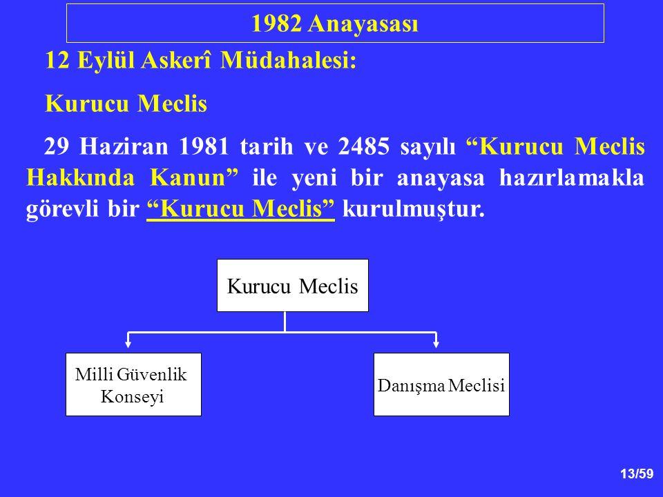 13/59 12 Eylül Askerî Müdahalesi: Kurucu Meclis 29 Haziran 1981 tarih ve 2485 sayılı Kurucu Meclis Hakkında Kanun ile yeni bir anayasa hazırlamakla görevli bir Kurucu Meclis kurulmuştur.