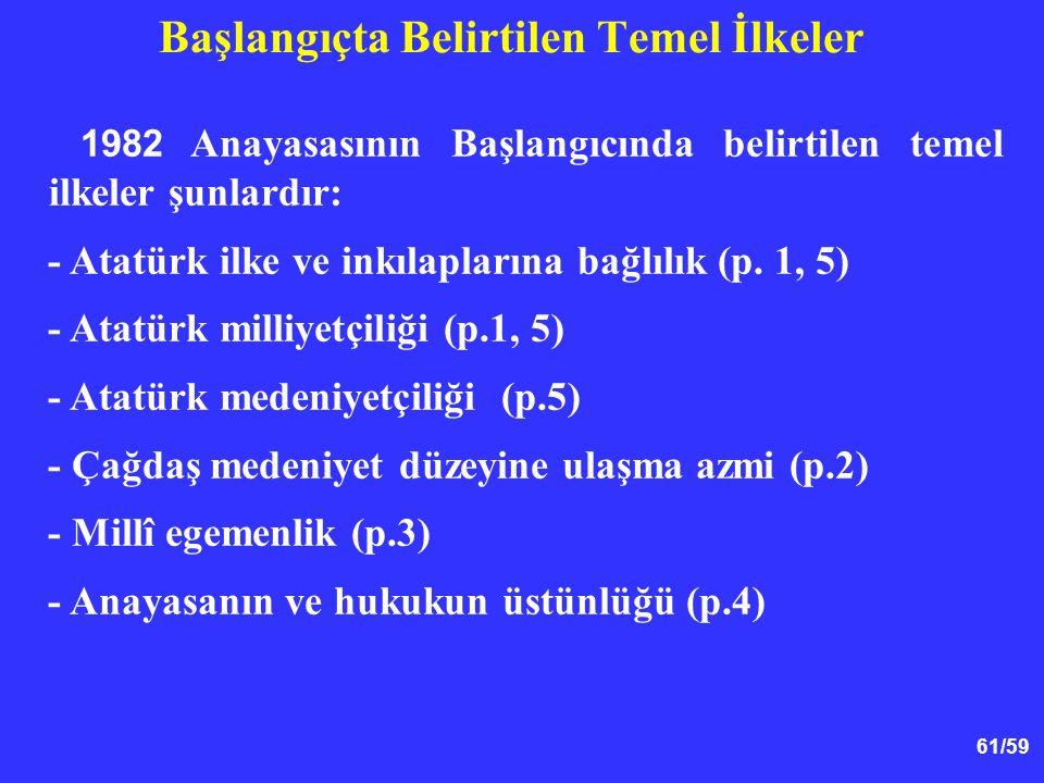 61/59 Başlangıçta Belirtilen Temel İlkeler 1982 Anayasasının Başlangıcında belirtilen temel ilkeler şunlardır: - Atatürk ilke ve inkılaplarına bağlılık (p.