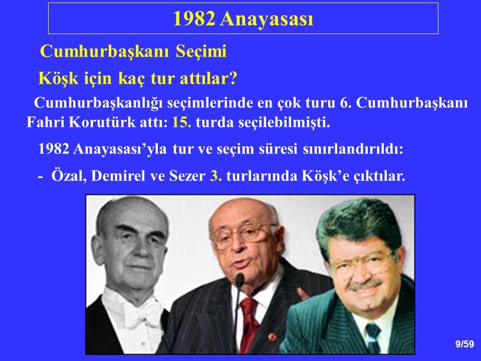 10/59 12 Eylül Askerî Müdahalesi: Bu kriz ortamı sürerken, 12 Eylül 1980 tarihinde TSK yönetime el koymuştur.
