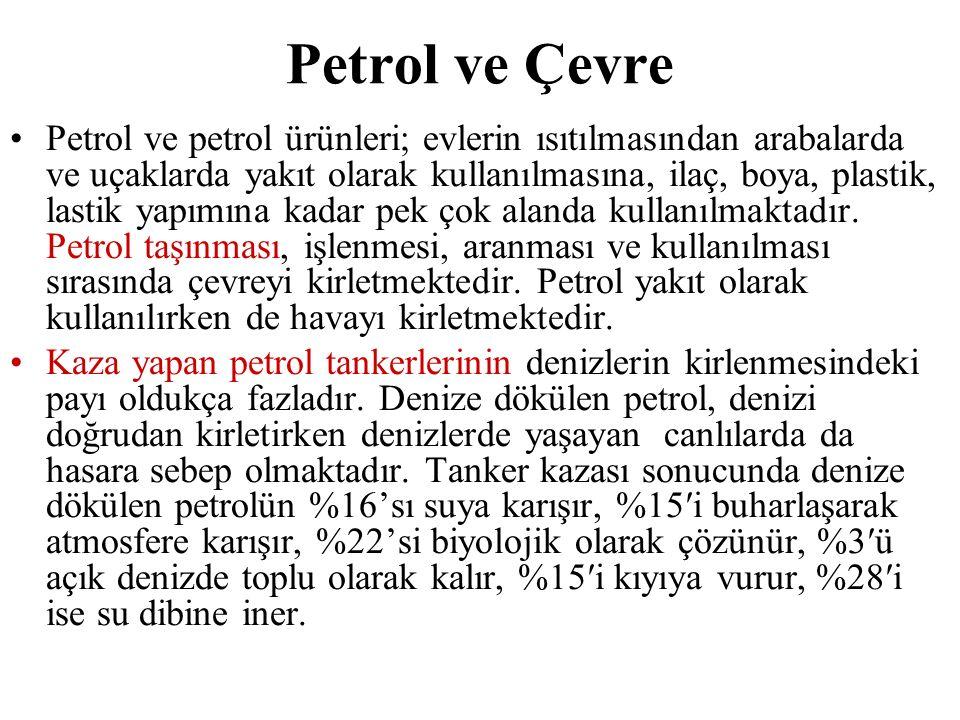 Petrol ve Çevre Petrol ve petrol ürünleri; evlerin ısıtılmasından arabalarda ve uçaklarda yakıt olarak kullanılmasına, ilaç, boya, plastik, lastik yap