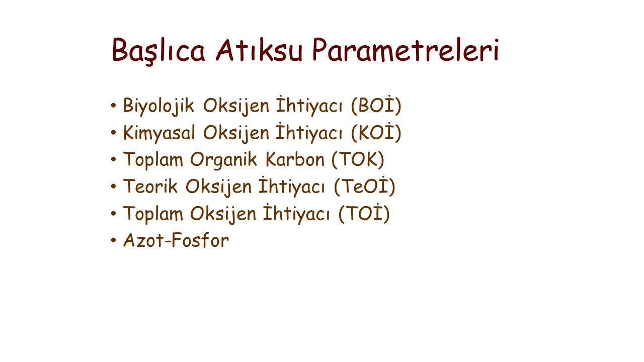 Başlıca Atıksu Parametreleri Biyolojik Oksijen İhtiyacı (BOİ) Kimyasal Oksijen İhtiyacı (KOİ) Toplam Organik Karbon (TOK) Teorik Oksijen İhtiyacı (TeO