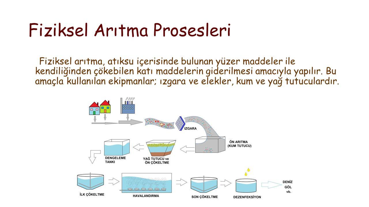 Fiziksel Arıtma Prosesleri Fiziksel arıtma, atıksu içerisinde bulunan yüzer maddeler ile kendiliğinden çökebilen katı maddelerin giderilmesi amacıyla yapılır.