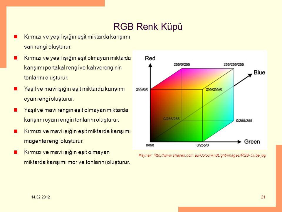 14.02.2012 21 RGB Renk Küpü Kaynak: http://www.shapes.com.au/ColourAndLight/images/RGB-Cube.jpg Kırmızı ve yeşil ışığın eşit miktarda karışımı sarı rengi oluşturur.