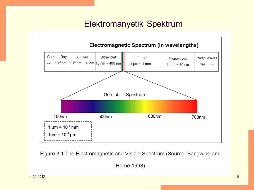 14.02.2012 5 Elektromanyetik Spektrum Görülebilir Spektrum