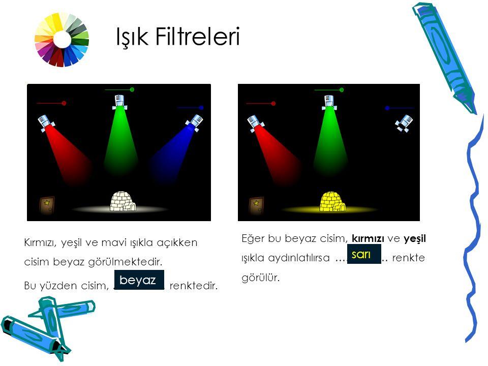 """Işık Filtreleri Işığın …………………….geçmesine izin veren renkli - saydam maddelere """"ışık filtresi"""" denir. Işık filtreleri, kendi rengini ve bu ışık rengin"""