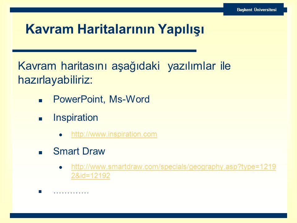 Başkent Üniversitesi Kavram haritasını aşağıdaki yazılımlar ile hazırlayabiliriz: PowerPoint, Ms-Word Inspiration http://www.inspiration.com Smart Dra