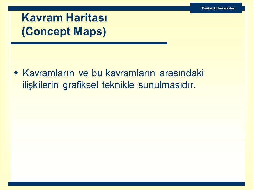 Başkent Üniversitesi Kavram Haritası (Concept Maps)  Kavramların ve bu kavramların arasındaki ilişkilerin grafiksel teknikle sunulmasıdır.