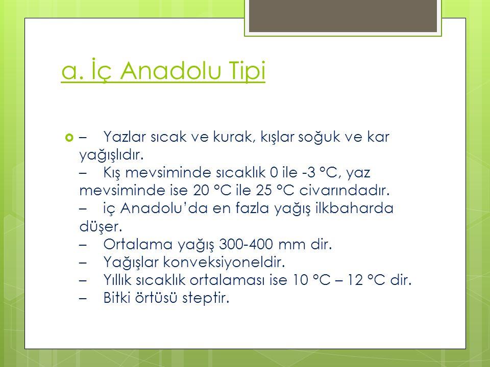 a. İç Anadolu Tipi  – Yazlar sıcak ve kurak, kışlar soğuk ve kar yağışlıdır. – Kış mevsiminde sıcaklık 0 ile -3 °C, yaz mevsiminde ise 20 °C ile 25 °
