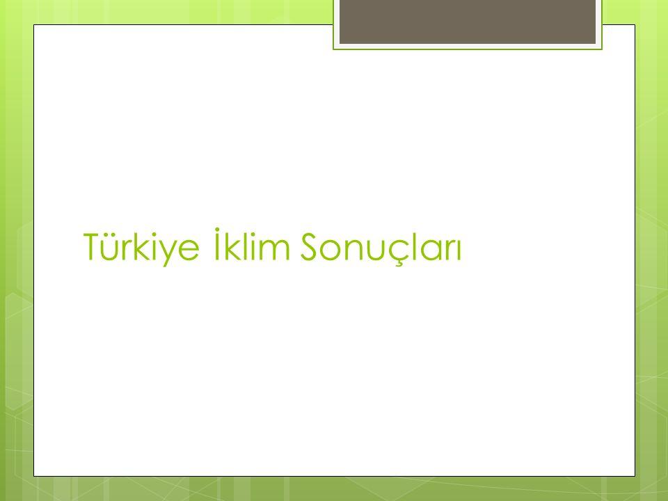 Türkiye İklim Sonuçları