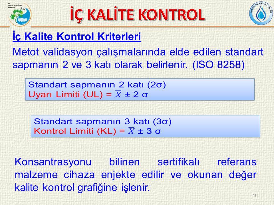 İç Kalite Kontrol Kriterleri Metot validasyon çalışmalarında elde edilen standart sapmanın 2 ve 3 katı olarak belirlenir.