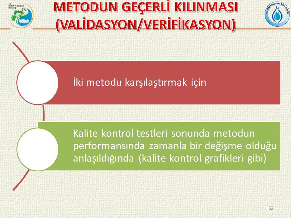 İki metodu karşılaştırmak için Kalite kontrol testleri sonunda metodun performansında zamanla bir değişme olduğu anlaşıldığında (kalite kontrol grafikleri gibi) 32