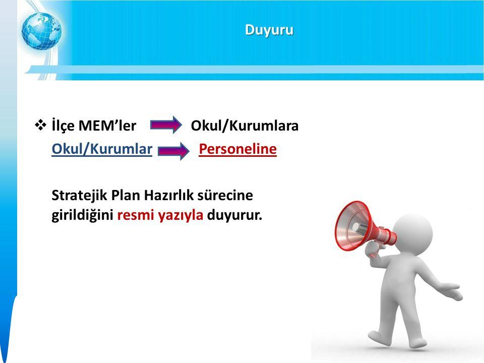 Duyuru  İlçe MEM'ler Okul/Kurumlara Okul/Kurumlar Personeline Stratejik Plan Hazırlık sürecine girildiğini resmi yazıyla duyurur.