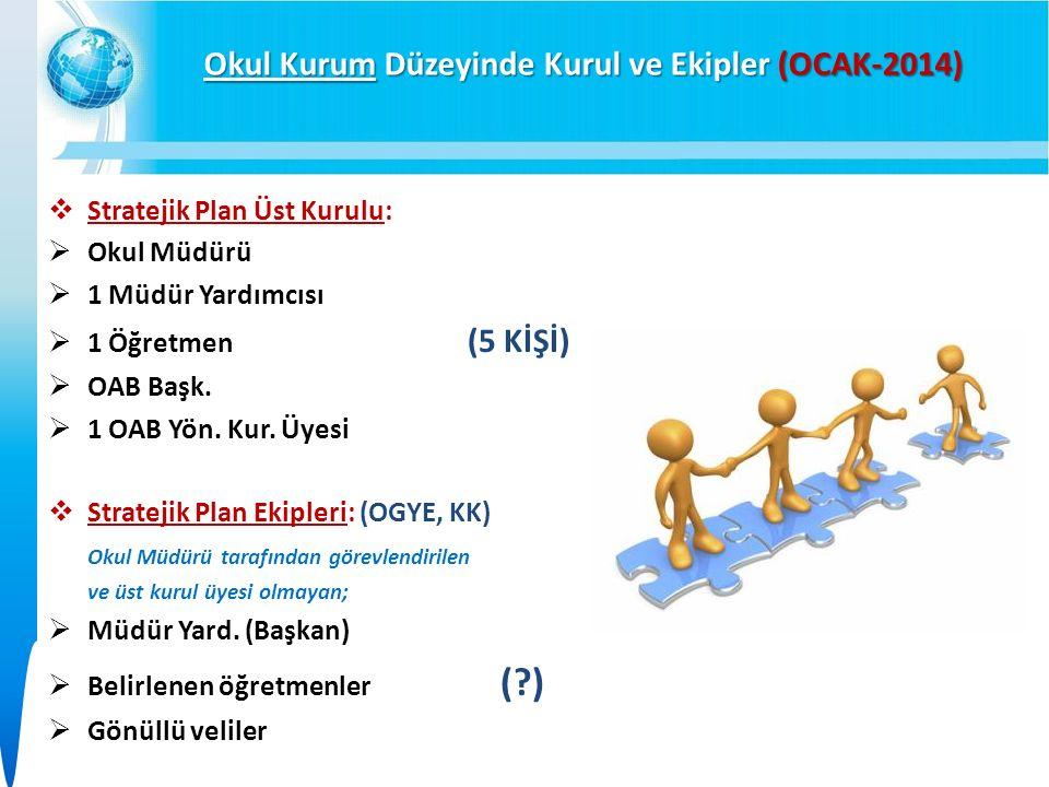 Okul Kurum Düzeyinde Kurul ve Ekipler (OCAK-2014)  Stratejik Plan Üst Kurulu:  Okul Müdürü  1 Müdür Yardımcısı  1 Öğretmen (5 KİŞİ)  OAB Başk.