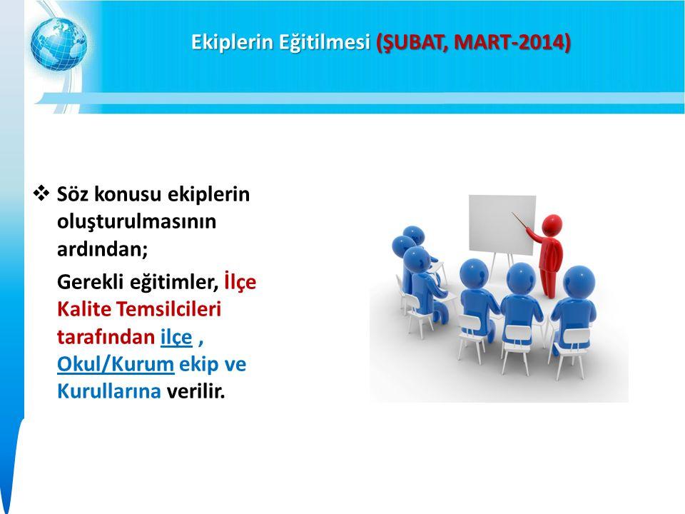 Ekiplerin Eğitilmesi (ŞUBAT, MART-2014)  Söz konusu ekiplerin oluşturulmasının ardından; Gerekli eğitimler, İlçe Kalite Temsilcileri tarafından ilçe, Okul/Kurum ekip ve Kurullarına verilir.