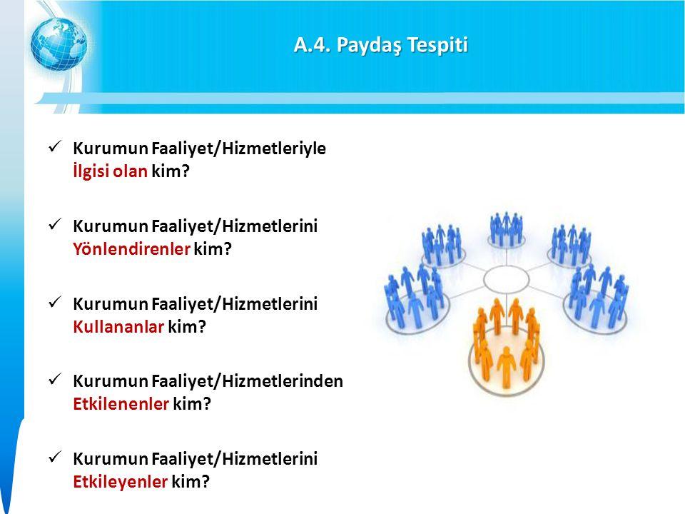 A.4. Paydaş Tespiti Kurumun Faaliyet/Hizmetleriyle İlgisi olan kim.