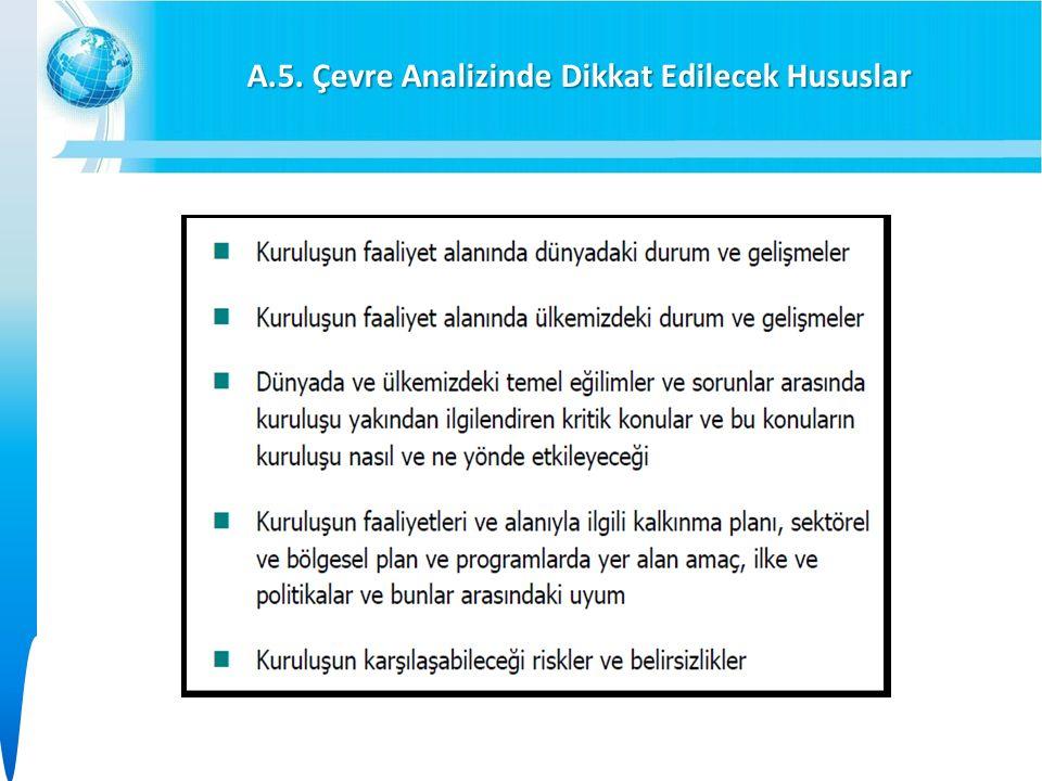 A.5. Çevre Analizinde Dikkat Edilecek Hususlar