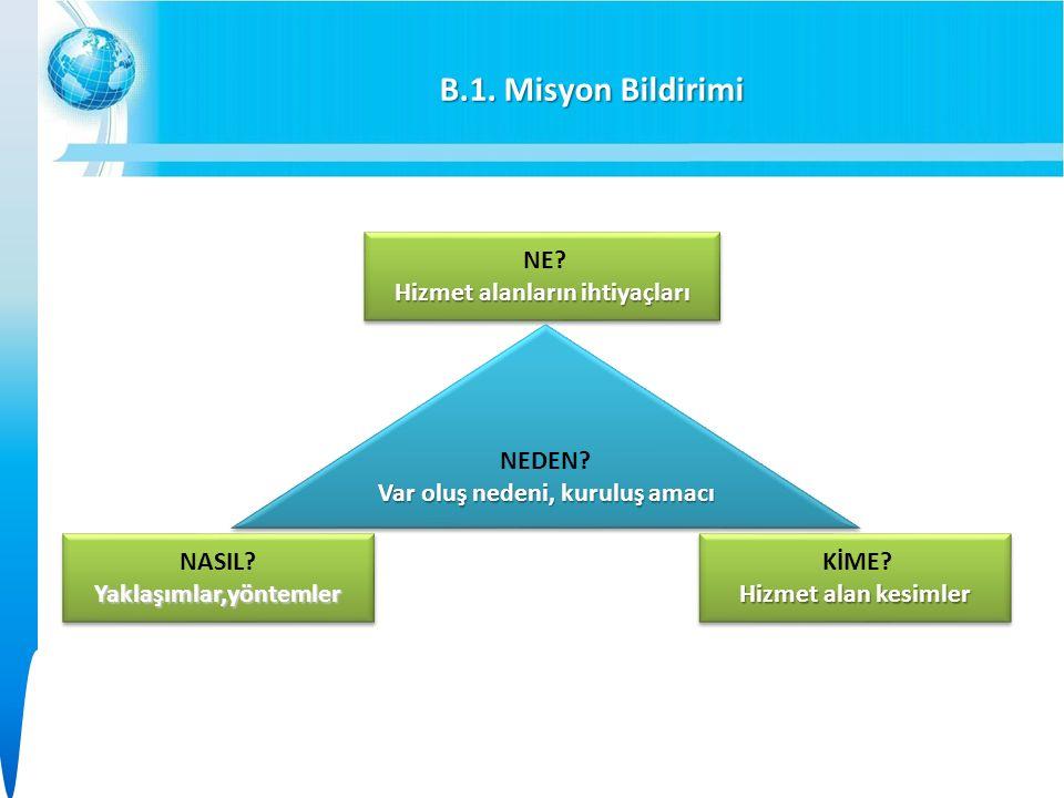 B.1. Misyon Bildirimi NE. Hizmet alanların ihtiyaçları NE.