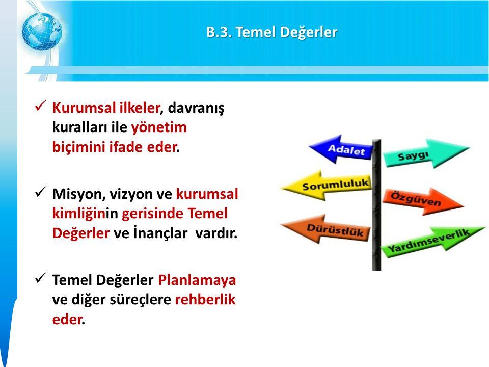 B.3. Temel Değerler Kurumsal ilkeler, davranış kuralları ile yönetim biçimini ifade eder.