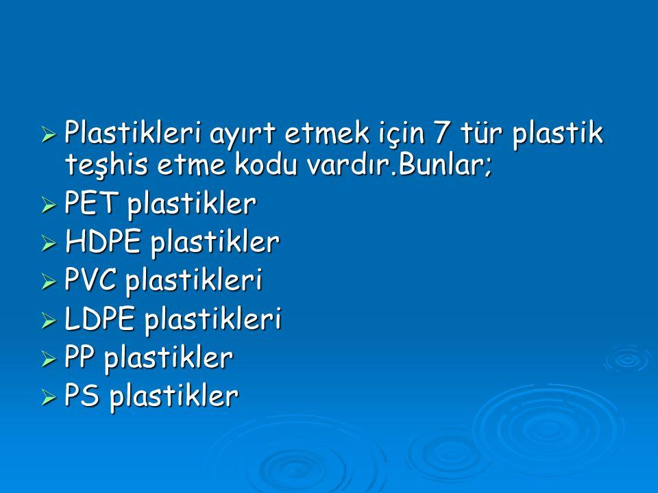 Plastikleri ayırt etmek için 7 tür plastik teşhis etme kodu vardır.Bunlar;  PET plastikler  HDPE plastikler  PVC plastikleri  LDPE plastikleri  PP plastikler  PS plastikler