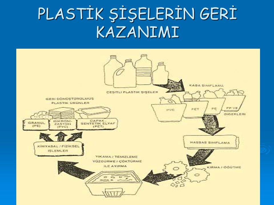 PLASTİK ŞİŞELERİN GERİ KAZANIMI