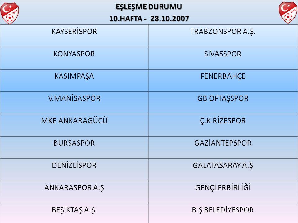 EŞLEŞME DURUMU 10.HAFTA - 28.10.2007 KAYSERİSPORTRABZONSPOR A.Ş.