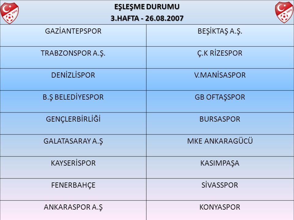 EŞLEŞME DURUMU 3.HAFTA - 26.08.2007 GAZİANTEPSPORBEŞİKTAŞ A.Ş.