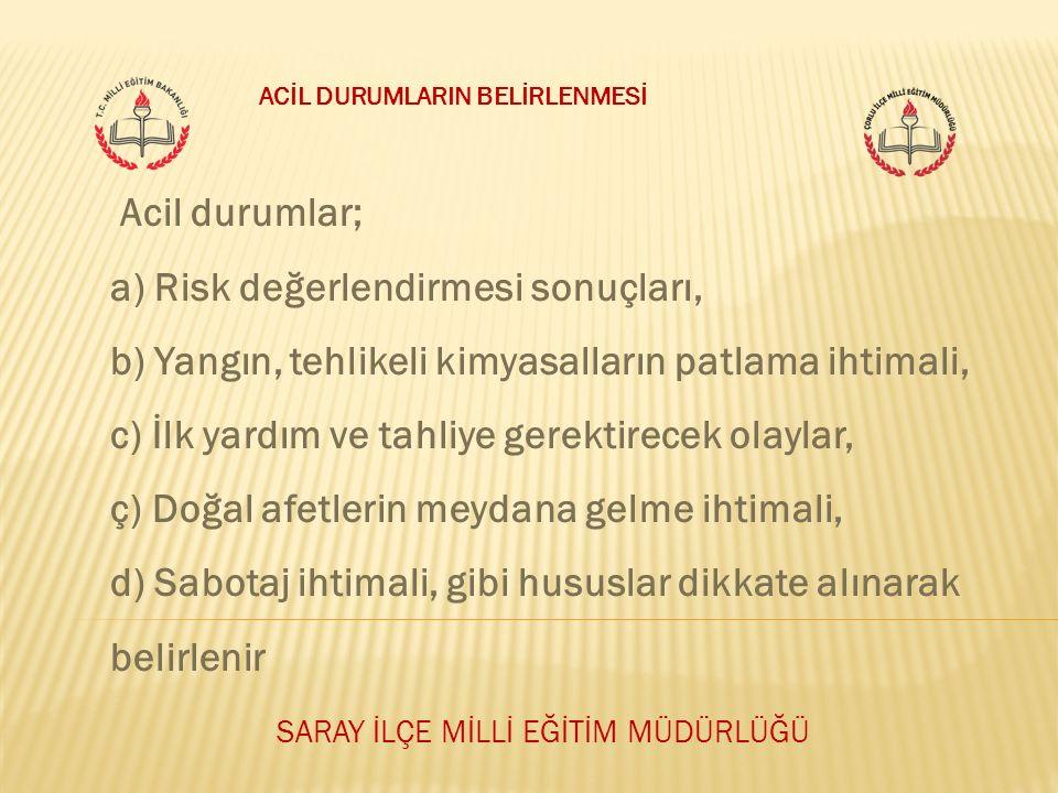 SARAY İLÇE MİLLİ EĞİTİM MÜDÜRLÜĞÜ Acil durumlar; a) Risk değerlendirmesi sonuçları, b) Yangın, tehlikeli kimyasalların patlama ihtimali, c) İlk yardım
