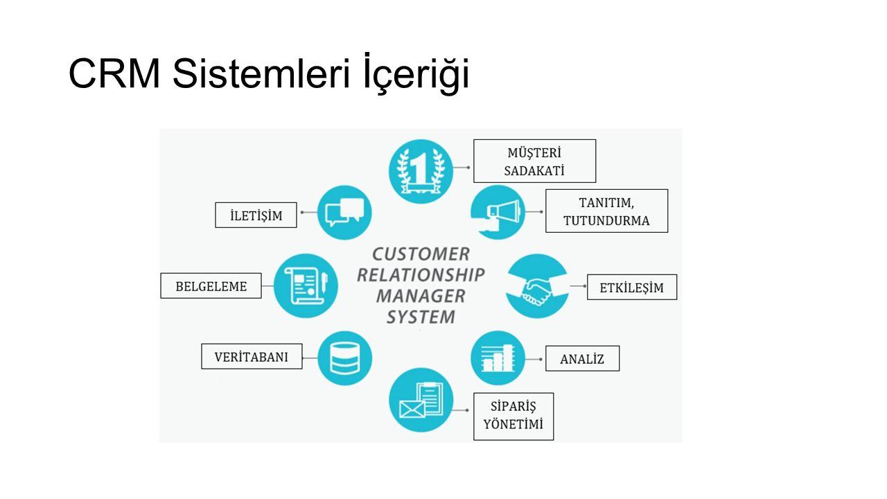 CRM Sistemleri İçeriği