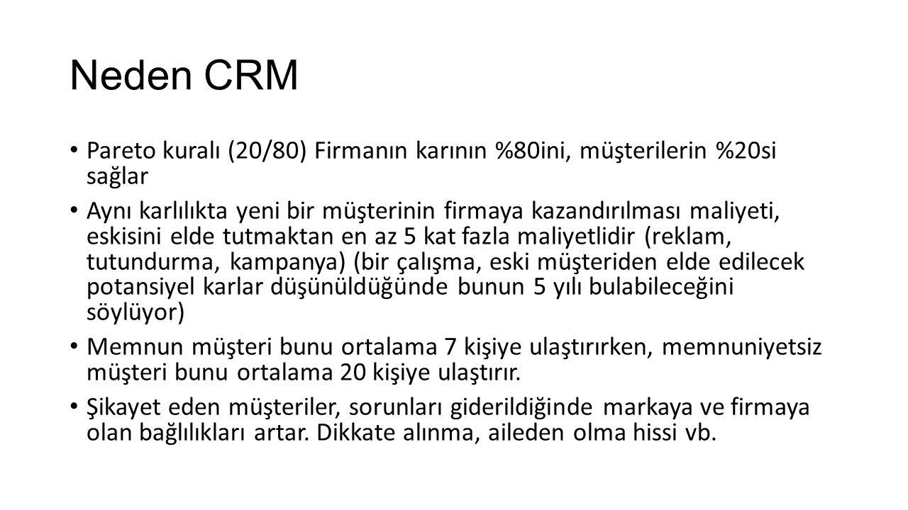 Neden CRM Pareto kuralı (20/80) Firmanın karının %80ini, müşterilerin %20si sağlar Aynı karlılıkta yeni bir müşterinin firmaya kazandırılması maliyeti