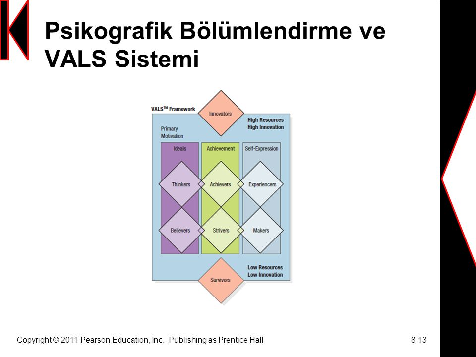 Psikografik Bölümlendirme ve VALS Sistemi Copyright © 2011 Pearson Education, Inc. Publishing as Prentice Hall 8-13