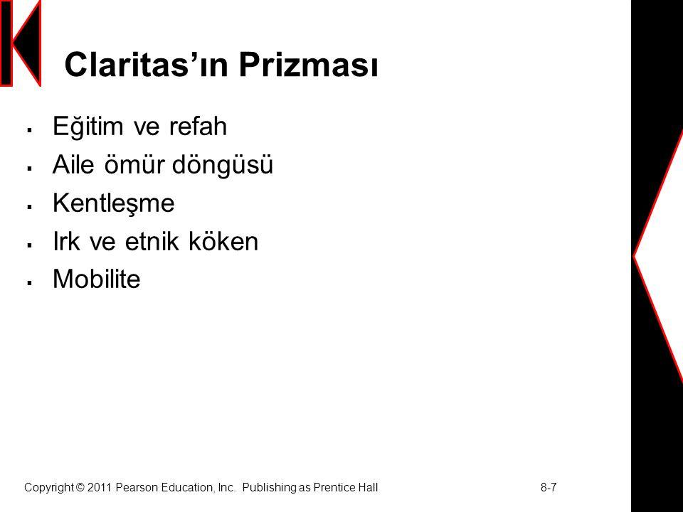 Copyright © 2011 Pearson Education, Inc. Publishing as Prentice Hall 8-7 Claritas'ın Prizması  Eğitim ve refah  Aile ömür döngüsü  Kentleşme  Irk