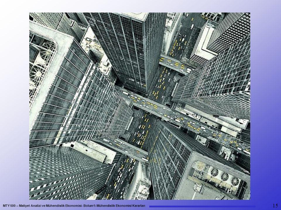 MTY 500 – Maliyet Analizi ve Mühendislik Ekonomisi- Bolum1: Mühendislik Ekonomisi Kararları 15