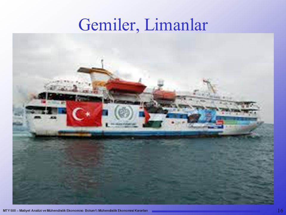 MTY 500 – Maliyet Analizi ve Mühendislik Ekonomisi- Bolum1: Mühendislik Ekonomisi Kararları Gemiler, Limanlar 16