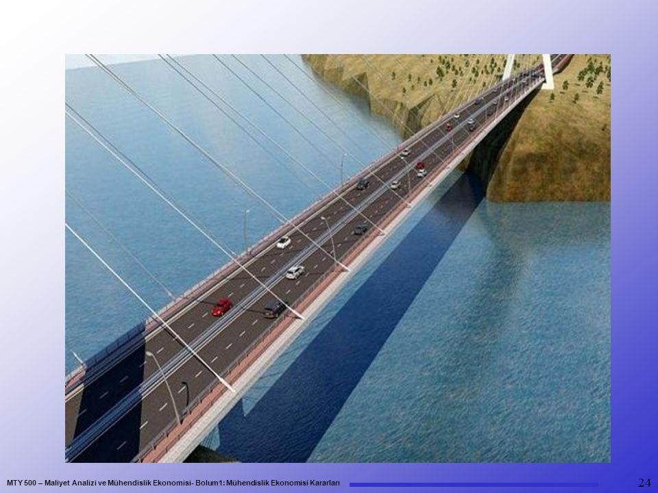 MTY 500 – Maliyet Analizi ve Mühendislik Ekonomisi- Bolum1: Mühendislik Ekonomisi Kararları 24