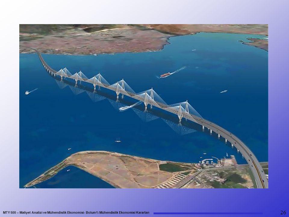 MTY 500 – Maliyet Analizi ve Mühendislik Ekonomisi- Bolum1: Mühendislik Ekonomisi Kararları 26
