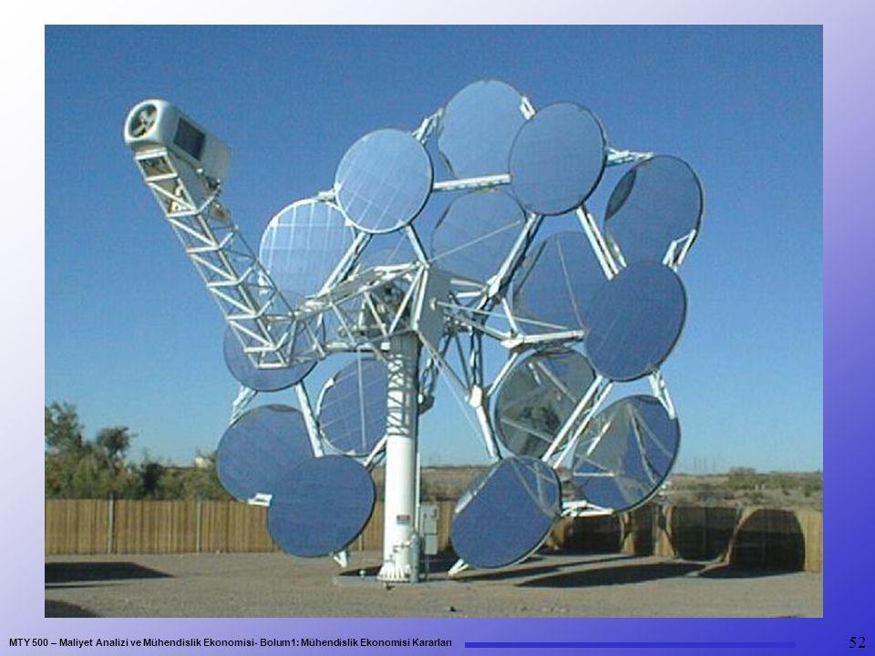 MTY 500 – Maliyet Analizi ve Mühendislik Ekonomisi- Bolum1: Mühendislik Ekonomisi Kararları 52