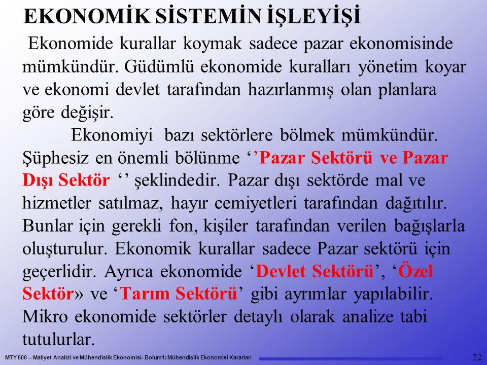MTY 500 – Maliyet Analizi ve Mühendislik Ekonomisi- Bolum1: Mühendislik Ekonomisi Kararları EKONOMİK SİSTEMİN İŞLEYİŞİ Ekonomide kurallar koymak sadece pazar ekonomisinde mümkündür.
