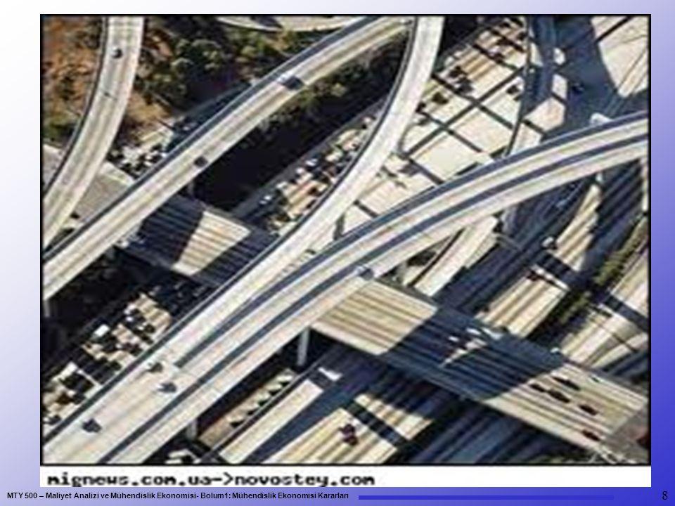 MTY 500 – Maliyet Analizi ve Mühendislik Ekonomisi- Bolum1: Mühendislik Ekonomisi Kararları 29