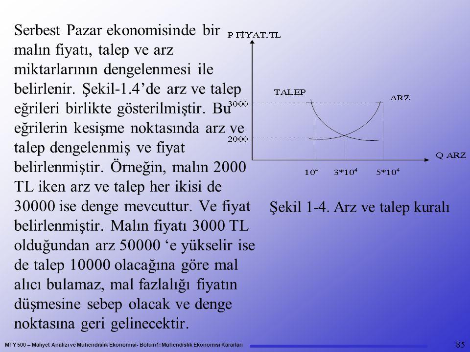 MTY 500 – Maliyet Analizi ve Mühendislik Ekonomisi- Bolum1: Mühendislik Ekonomisi Kararları Serbest Pazar ekonomisinde bir malın fiyatı, talep ve arz miktarlarının dengelenmesi ile belirlenir.