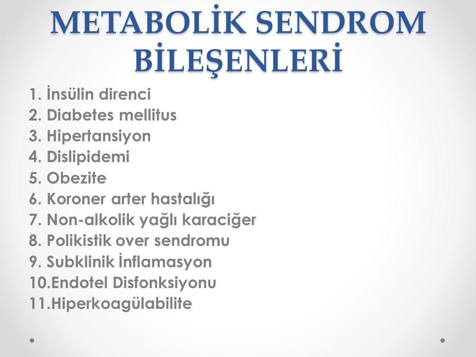 METABOLİK SENDROM BİLEŞENLERİ 1.İnsülin direnci 2.Diabetes mellitus 3.Hipertansiyon 4.Dislipidemi 5.Obezite 6.Koroner arter hastalığı 7.Non-alkolik ya