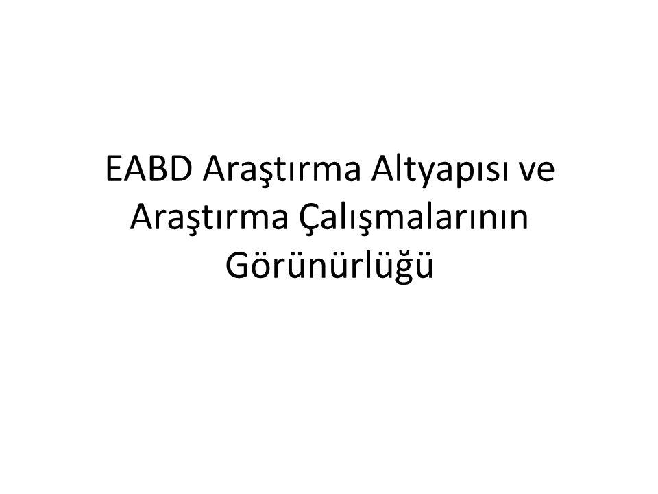 EABD Araştırma Altyapısı ve Araştırma Çalışmalarının Görünürlüğü