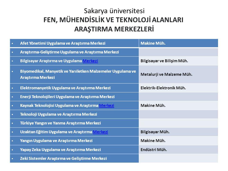  Afet Yönetimi Uygulama ve Araştırma MerkeziMakine Müh.